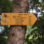 Balisage parc national, Kep, Cambodge